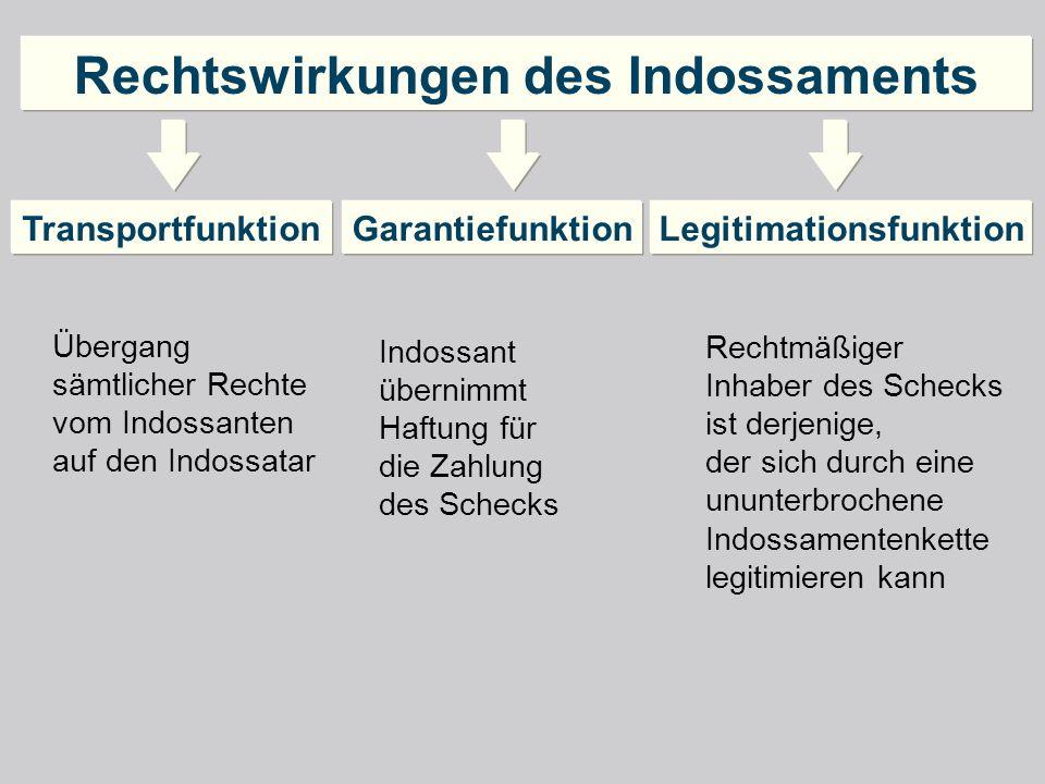 Rechtswirkungen des Indossaments TransportfunktionGarantiefunktionLegitimationsfunktion Übergang sämtlicher Rechte vom Indossanten auf den Indossatar