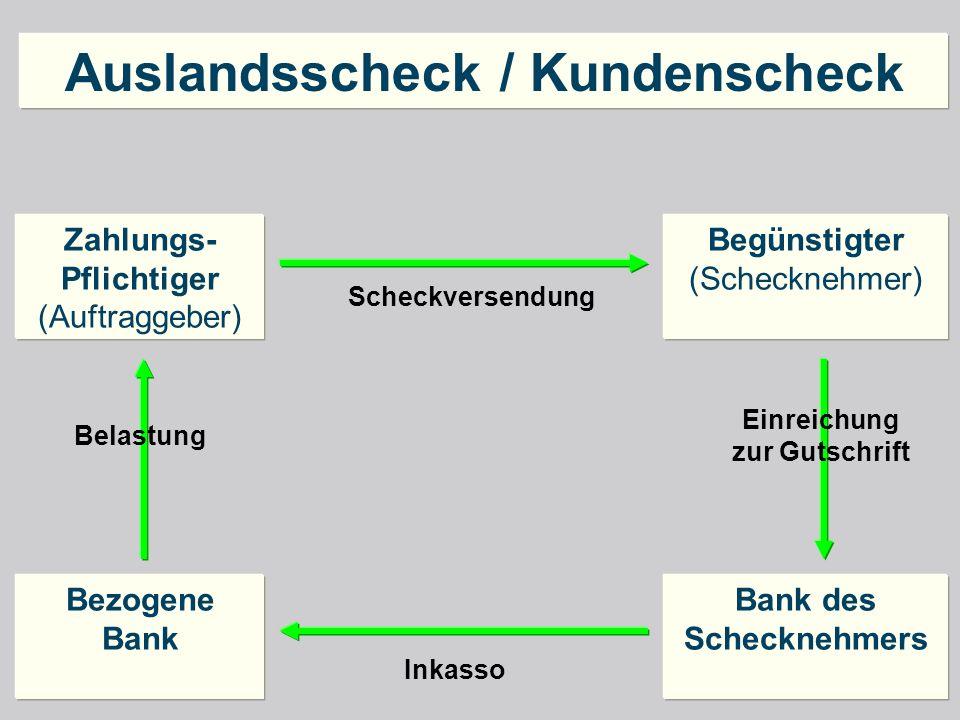 Auslandsscheck / Kundenscheck Zahlungs- Pflichtiger (Auftraggeber) Bezogene Bank Begünstigter (Schecknehmer) Bank des Schecknehmers Belastung Scheckve