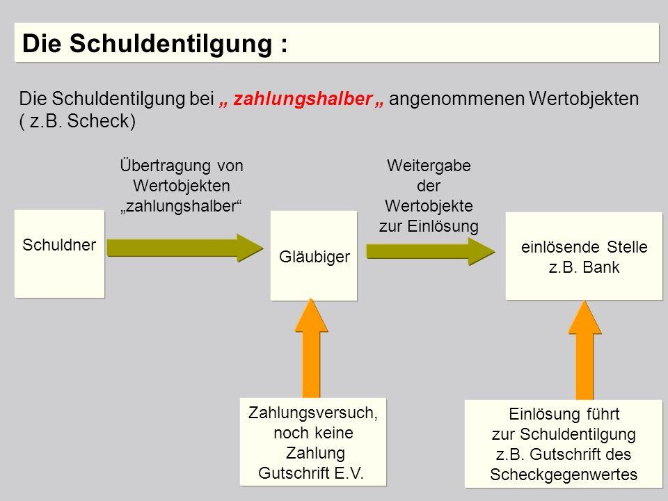 Die Schuldentilgung : Die Schuldentilgung bei zahlungshalber angenommenen Wertobjekten ( z.B. Scheck) Schuldner Gläubiger einlösende Stelle z.B. Bank
