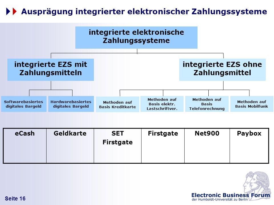 Seite 16 Ausprägung integrierter elektronischer Zahlungssysteme integrierte elektronische Zahlungssysteme integrierte EZS mit Zahlungsmitteln integrie