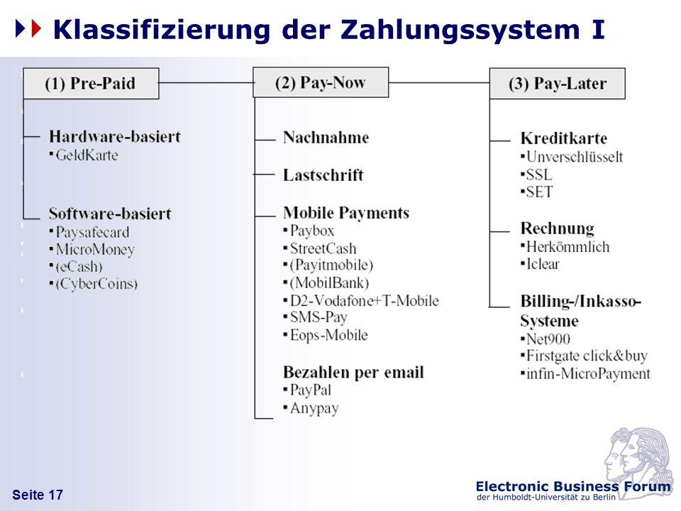 Seite 17 Klassifizierung der Zahlungssystem I