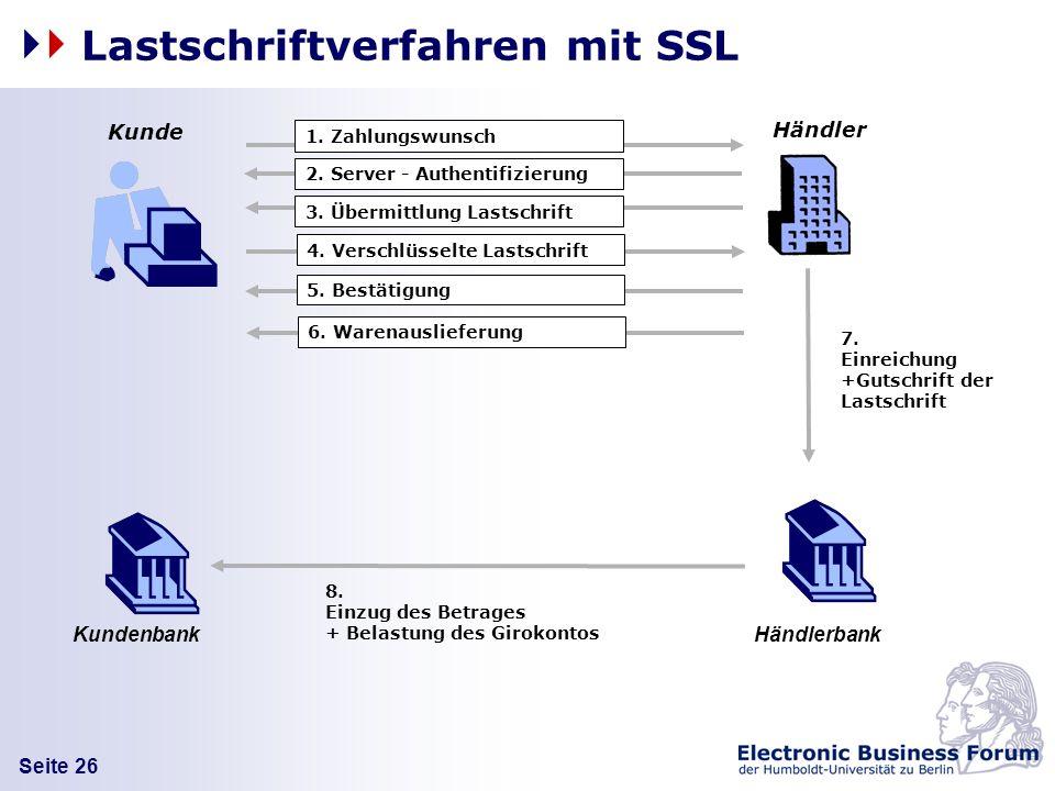 Seite 26 Lastschriftverfahren mit SSL Kunde Händler 1. Zahlungswunsch 2. Server - Authentifizierung 3. Übermittlung Lastschrift 4. Verschlüsselte Last