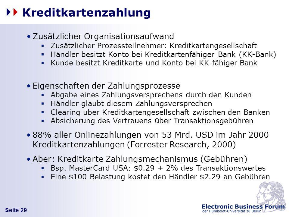 Seite 29 Kreditkartenzahlung Zusätzlicher Organisationsaufwand Zusätzlicher Prozessteilnehmer: Kreditkartengesellschaft Händler besitzt Konto bei Kred