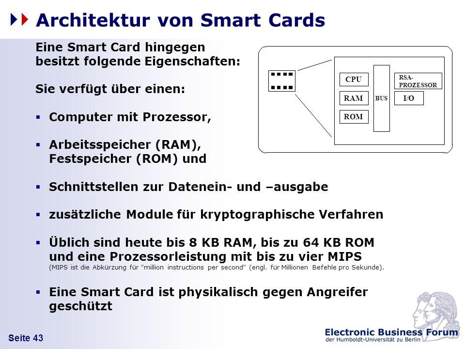 Seite 43 Architektur von Smart Cards BUS CPU RAM ROM RSA- PROZESSOR I/O Eine Smart Card hingegen besitzt folgende Eigenschaften: Sie verfügt über eine