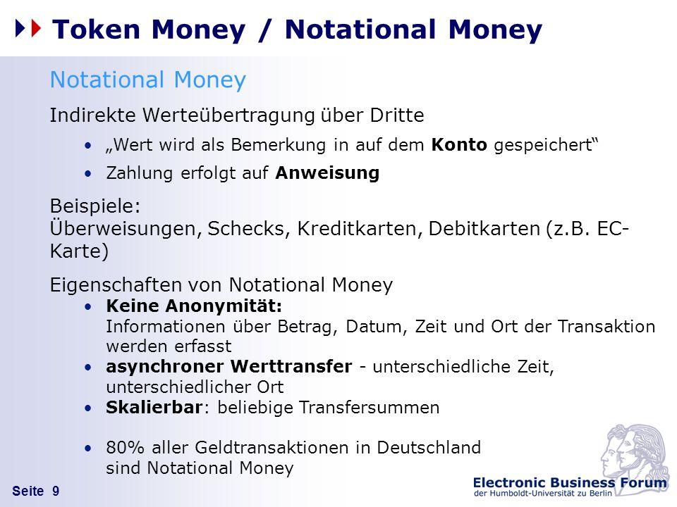 Seite 9 Token Money / Notational Money Notational Money Indirekte Werteübertragung über Dritte Wert wird als Bemerkung in auf dem Konto gespeichert Za