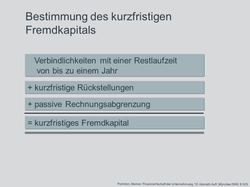 Bestimmung des kurzfristigen Fremdkapitals Verbindlichkeiten mit einer Restlaufzeit von bis zu einem Jahr + passive Rechnungsabgrenzung = kurzfristiges Fremdkapital Perridon, Steiner: Finanzwirtschaft der Unternehmung, 10.