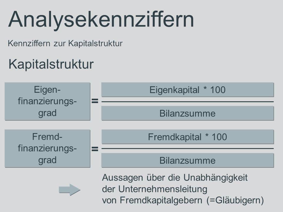 Analysekennziffern Kennziffern zur Kapitalstruktur Kapitalstruktur Eigen- finanzierungs- grad Eigenkapital * 100 Bilanzsumme Aussagen über die Unabhän