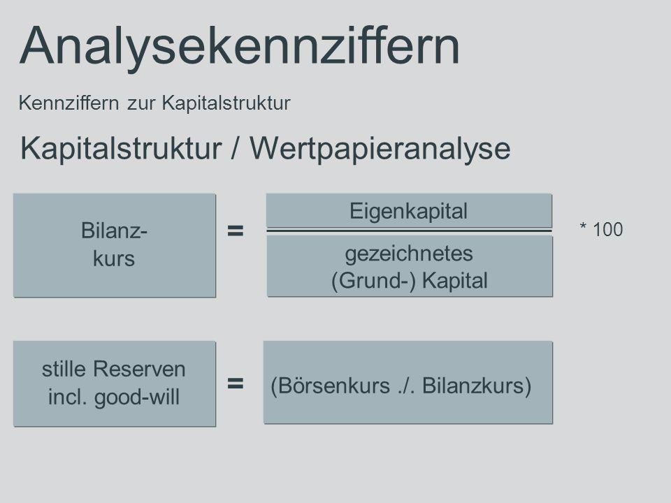 Analysekennziffern Kennziffern zur Kapitalstruktur Kapitalstruktur / Wertpapieranalyse Bilanz- kurs Eigenkapital gezeichnetes (Grund-) Kapital stille Reserven incl.