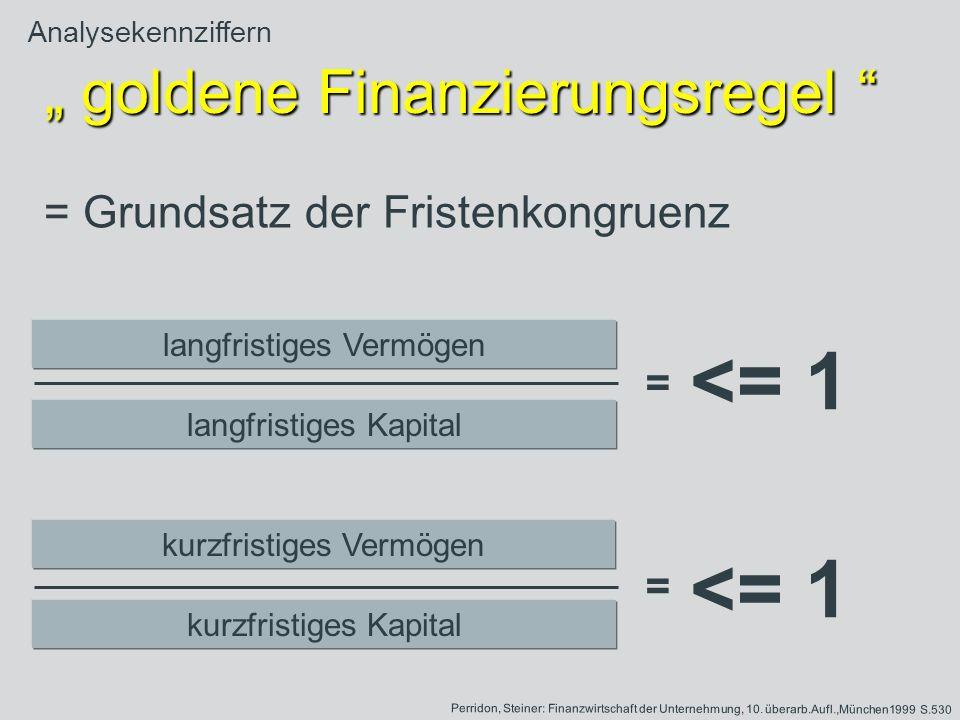 Analysekennziffern goldene Finanzierungsregel goldene Finanzierungsregel = Grundsatz der Fristenkongruenz langfristiges Vermögen langfristiges Kapital kurzfristiges Vermögen kurzfristiges Kapital = = <= 1 Perridon, Steiner: Finanzwirtschaft der Unternehmung, 10.