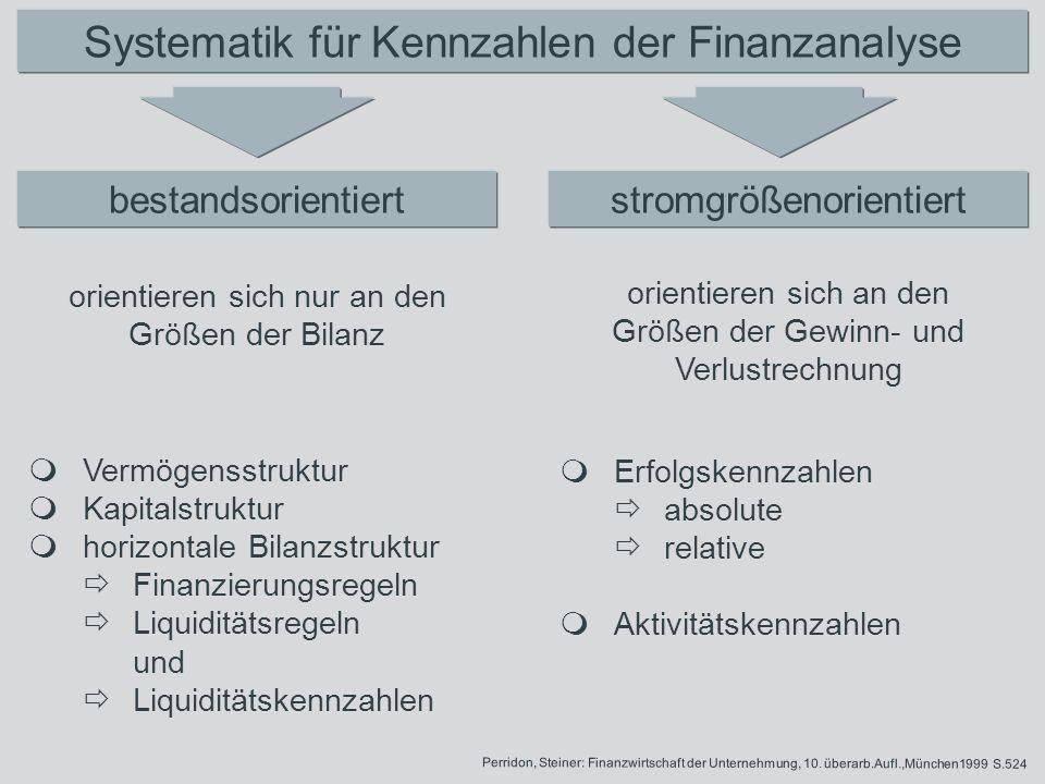Systematik für Kennzahlen der Finanzanalyse bestandsorientiertstromgrößenorientiert orientieren sich nur an den Größen der Bilanz orientieren sich an