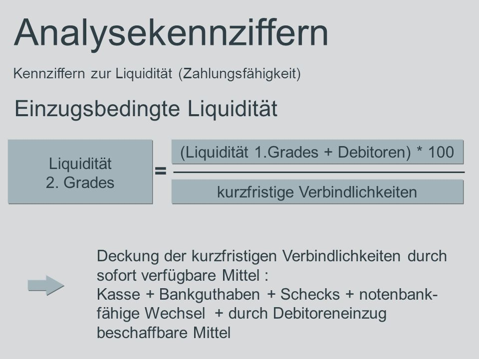 Analysekennziffern Kennziffern zur Liquidität (Zahlungsfähigkeit) Einzugsbedingte Liquidität Liquidität 2. Grades (Liquidität 1.Grades + Debitoren) *