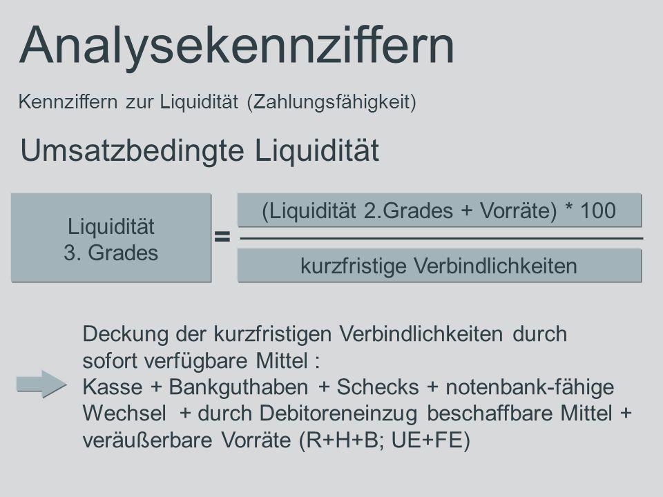 Analysekennziffern Kennziffern zur Liquidität (Zahlungsfähigkeit) Umsatzbedingte Liquidität Liquidität 3. Grades (Liquidität 2.Grades + Vorräte) * 100
