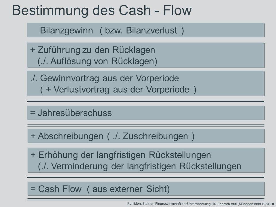 Bestimmung des Cash - Flow Bilanzgewinn ( bzw. Bilanzverlust ) + Zuführung zu den Rücklagen (./. Auflösung von Rücklagen)./. Gewinnvortrag aus der Vor