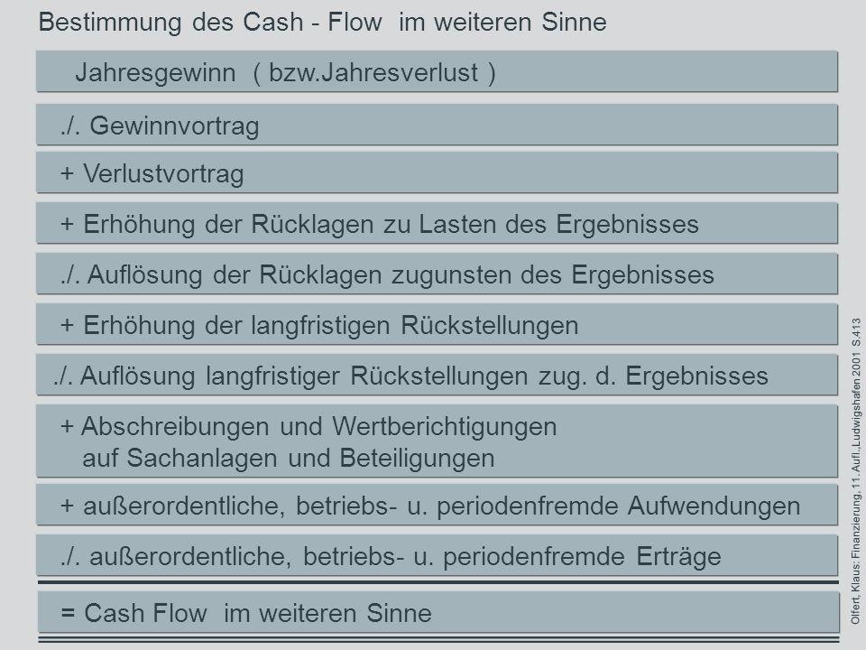 Bestimmung des Cash - Flow im weiteren Sinne Jahresgewinn ( bzw.Jahresverlust ) + Erhöhung der Rücklagen zu Lasten des Ergebnisses./. Gewinnvortrag +