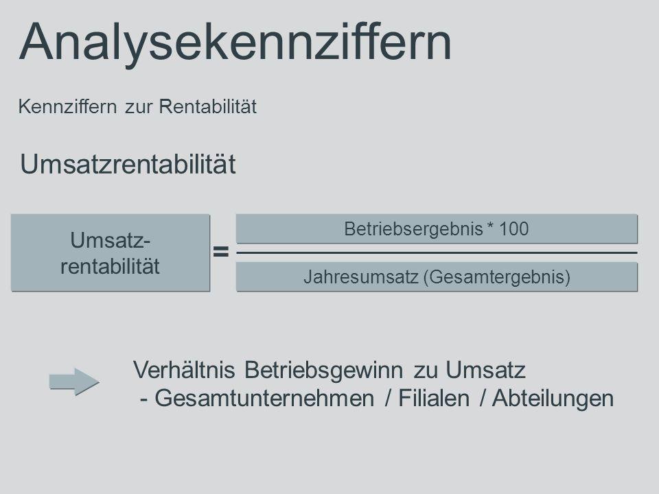 Analysekennziffern Kennziffern zur Rentabilität Umsatzrentabilität Umsatz- rentabilität Betriebsergebnis * 100 Jahresumsatz (Gesamtergebnis) Verhältnis Betriebsgewinn zu Umsatz - Gesamtunternehmen / Filialen / Abteilungen =