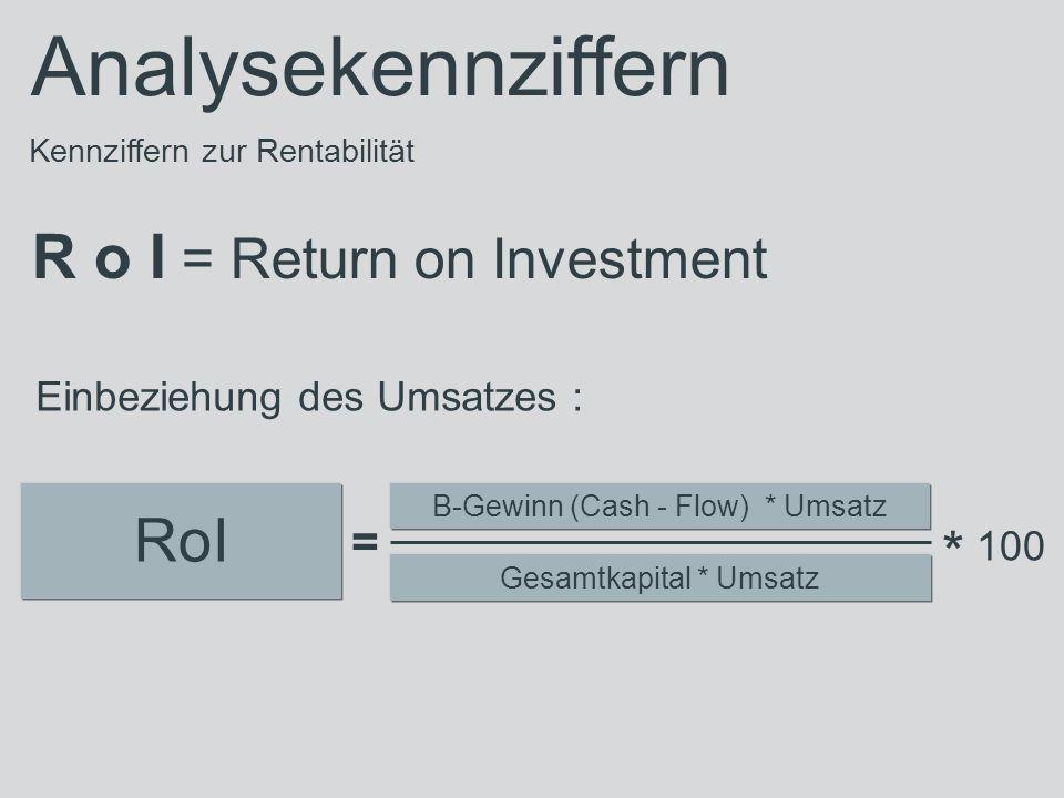 Kennziffern zur Rentabilität R o I = Return on Investment RoI B-Gewinn (Cash - Flow) * Umsatz Gesamtkapital * Umsatz = Einbeziehung des Umsatzes : Ana