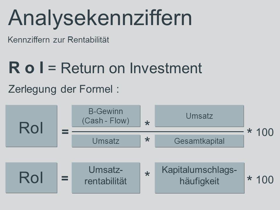 Kennziffern zur Rentabilität R o I = Return on Investment RoI B-Gewinn (Cash - Flow) Umsatz = Zerlegung der Formel : Analysekennziffern * 100 Umsatz Gesamtkapital * * Kapitalumschlags- häufigkeit * Umsatz- rentabilität RoI = * 100