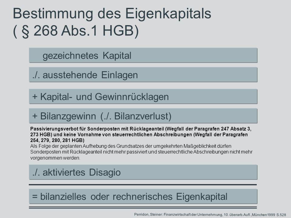 Bestimmung des Eigenkapitals ( § 268 Abs.1 HGB) gezeichnetes Kapital./. ausstehende Einlagen + Kapital- und Gewinnrücklagen + Bilanzgewinn (./. Bilanz