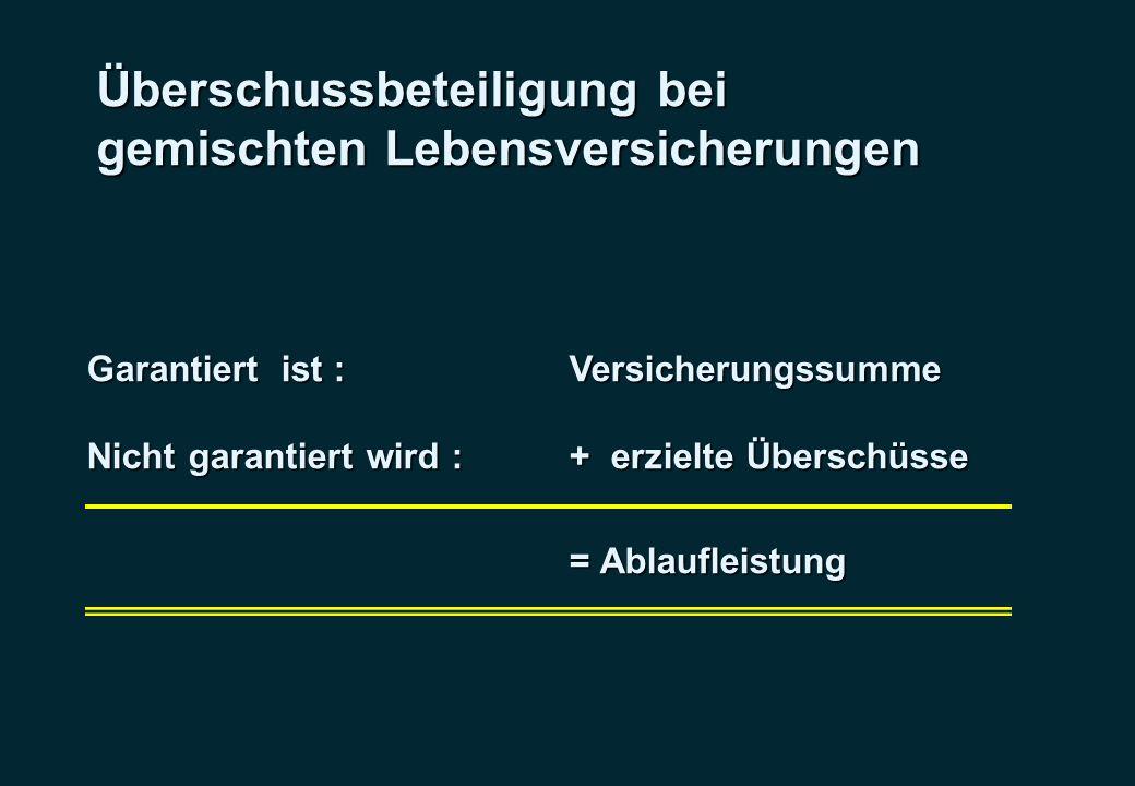 Überschussbeteiligung bei gemischten Lebensversicherungen = Ablaufleistung Garantiert ist : Versicherungssumme Nicht garantiert wird : + erzielte Über