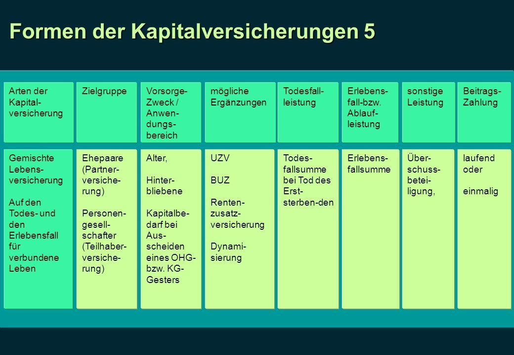 Formen der Kapitalversicherungen 5 Arten der Kapital- versicherung ZielgruppeVorsorge- Zweck / Anwen- dungs- bereich mögliche Ergänzungen Todesfall- l