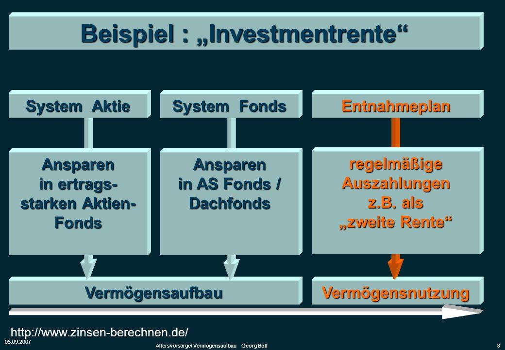 05.09.2007 Altersvorsorge/ Vermögensaufbau Georg Boll8 VermögensnutzungVermögensaufbau Beispiel : Investmentrente System Aktie System Fonds Entnahmepl