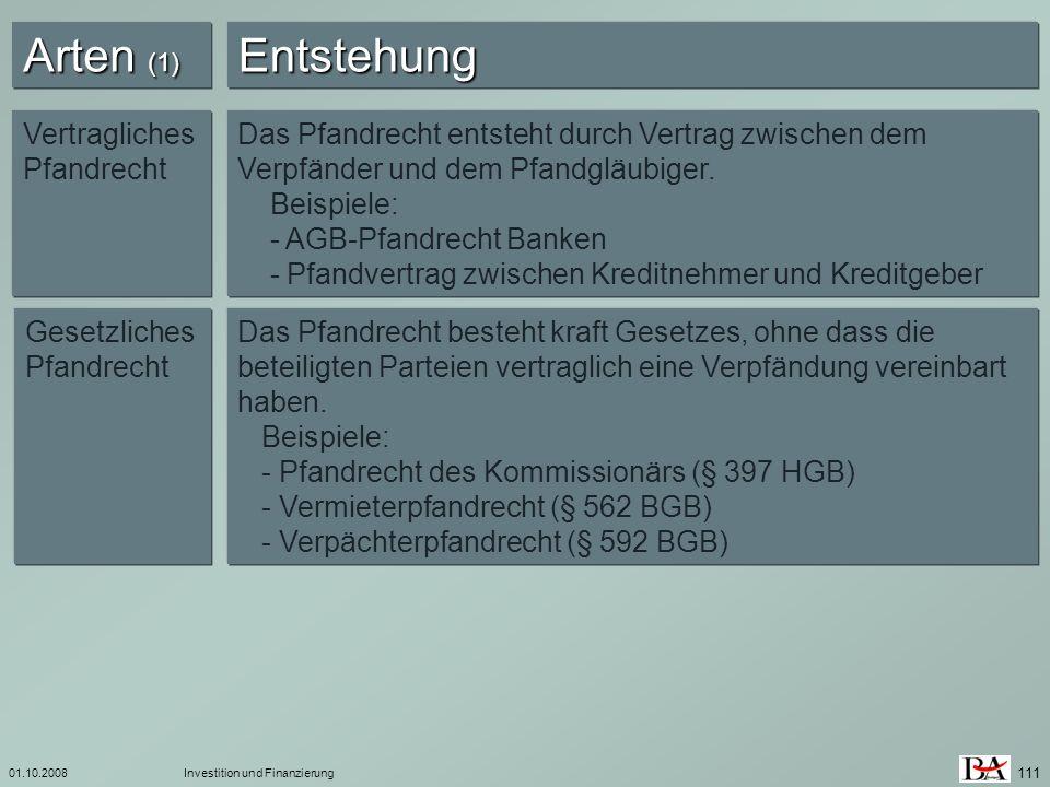 01.10.2008Investition und Finanzierung 111 Arten (1) Entstehung Vertragliches Pfandrecht Das Pfandrecht entsteht durch Vertrag zwischen dem Verpfänder