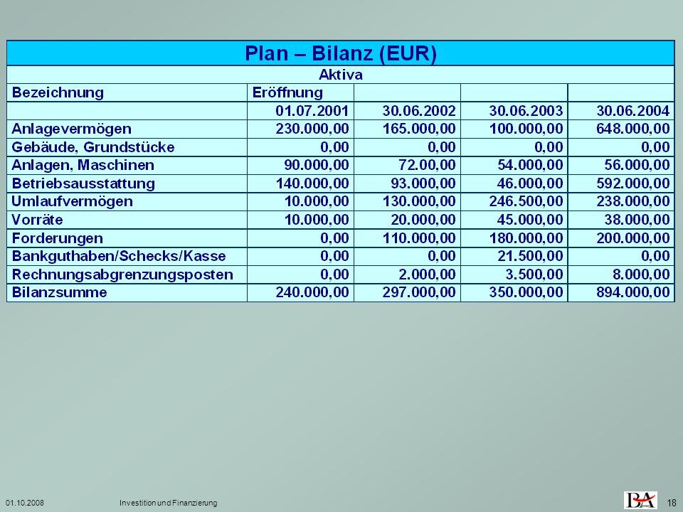 01.10.2008Investition und Finanzierung 18