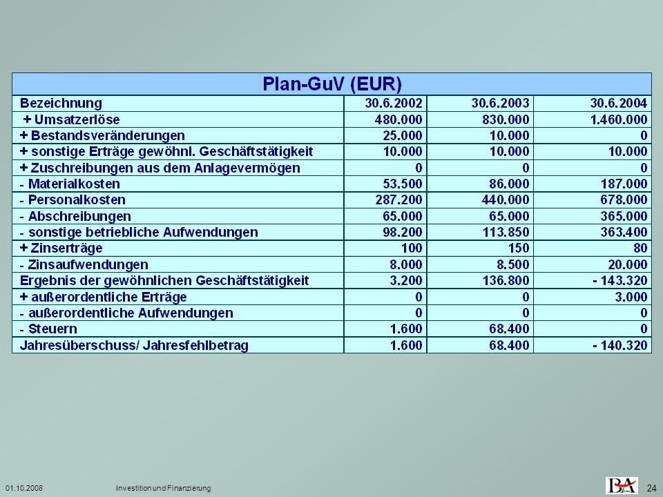01.10.2008Investition und Finanzierung 24