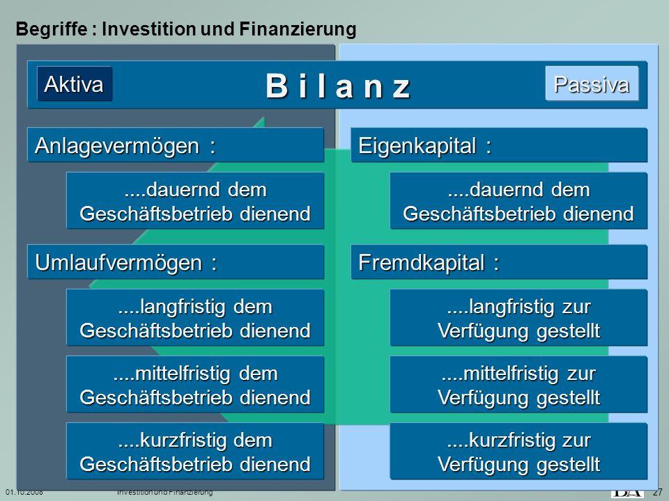 01.10.2008Investition und Finanzierung 27 Begriffe : Investition und Finanzierung B i l a n z PassivaAktiva Umlaufvermögen : Anlagevermögen :....langf
