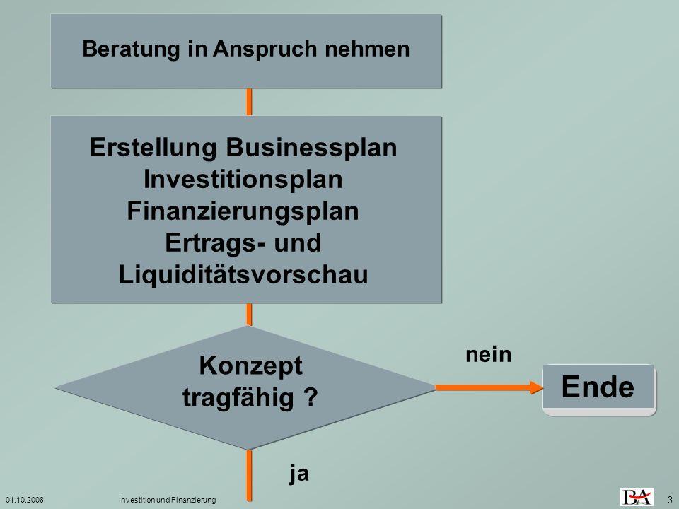 01.10.2008Investition und Finanzierung 3 Beratung in Anspruch nehmen ja nein Ende Erstellung Businessplan Investitionsplan Finanzierungsplan Ertrags-