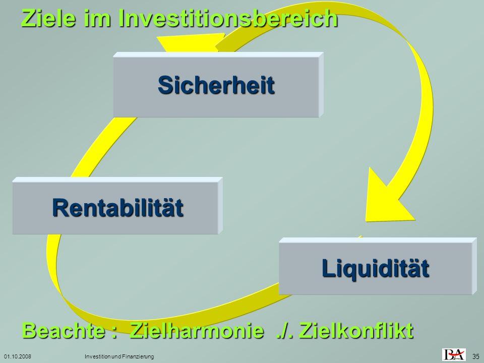01.10.2008Investition und Finanzierung 35 Ziele im Investitionsbereich Sicherheit Liquidität Rentabilität Beachte : Zielharmonie./. Zielkonflikt