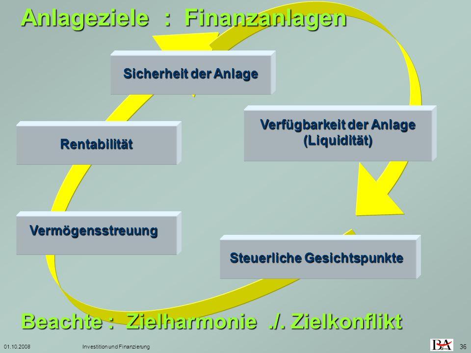01.10.2008Investition und Finanzierung 36 Anlageziele : Finanzanlagen Sicherheit der Anlage Verfügbarkeit der Anlage (Liquidität) Rentabilität Steuerl