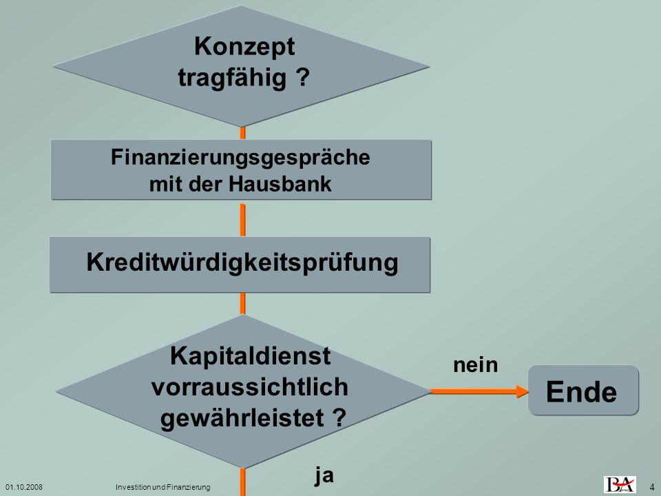 01.10.2008Investition und Finanzierung 4 Finanzierungsgespräche mit der Hausbank ja nein Ende Kreditwürdigkeitsprüfung Konzept tragfähig ? Kapitaldien