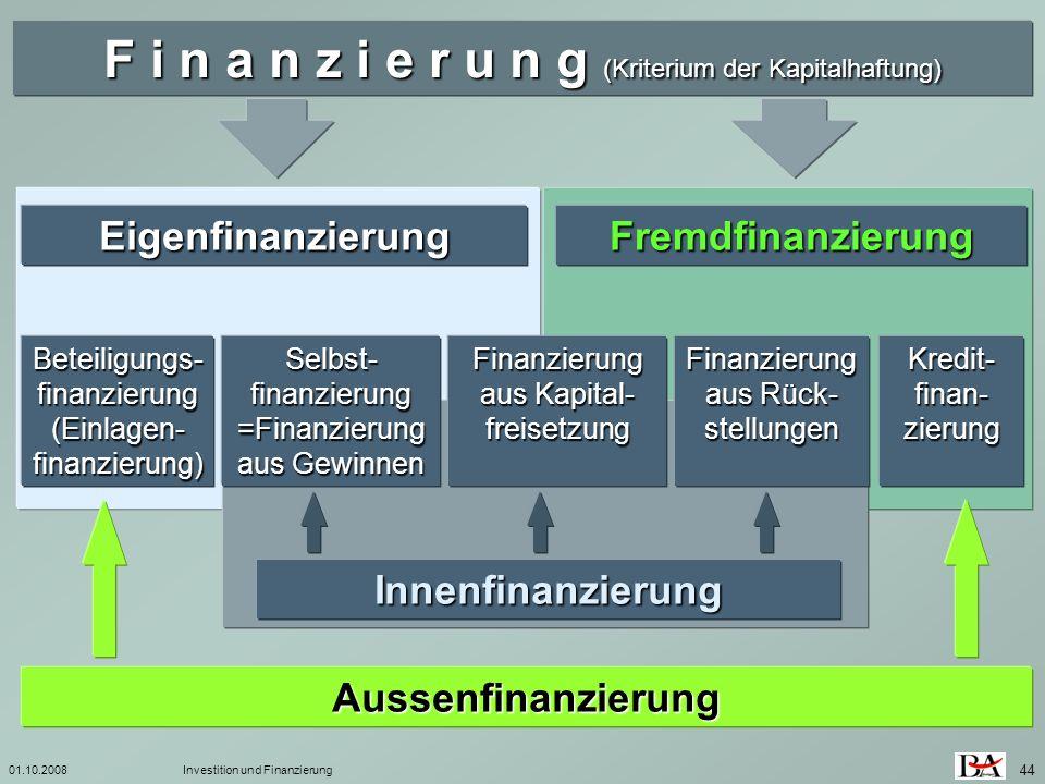 01.10.2008Investition und Finanzierung 44 F i n a n z i e r u n g (Kriterium der Kapitalhaftung) EigenfinanzierungFremdfinanzierung Beteiligungs- fina