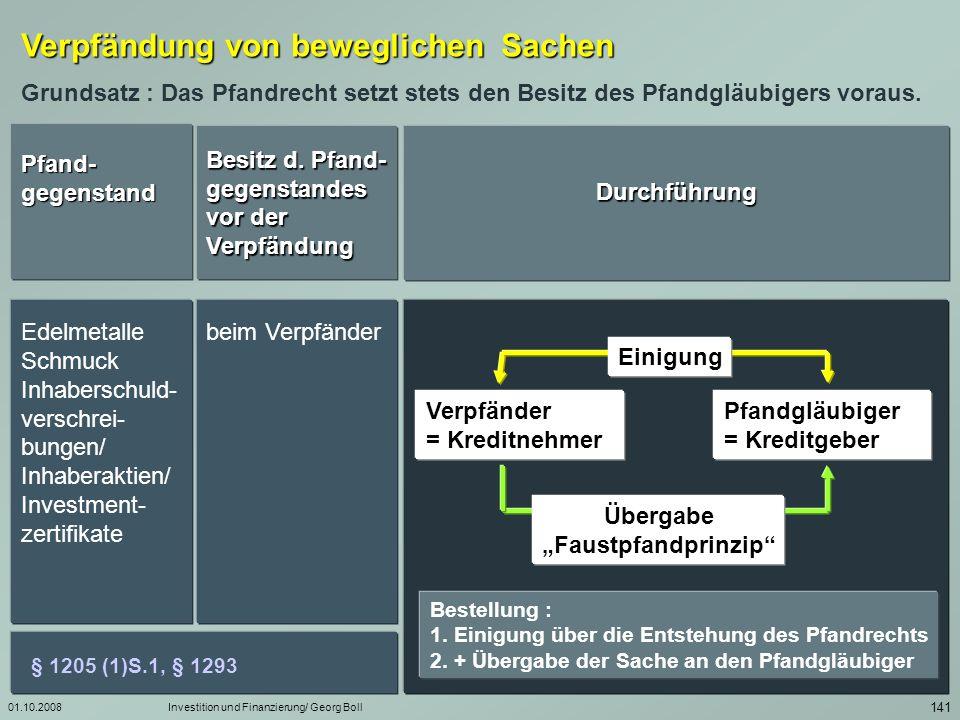 01.10.2008Investition und Finanzierung/ Georg Boll 142 Verpfändung von beweglichen Sachen Grundsatz : Das Pfandrecht setzt stets den Besitz des Pfandgläubigers voraus.