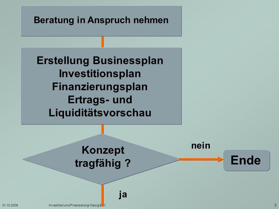 01.10.2008Investition und Finanzierung/ Georg Boll 4 Finanzierungsgespräche mit der Hausbank ja nein Ende Kreditwürdigkeitsprüfung Konzept tragfähig .