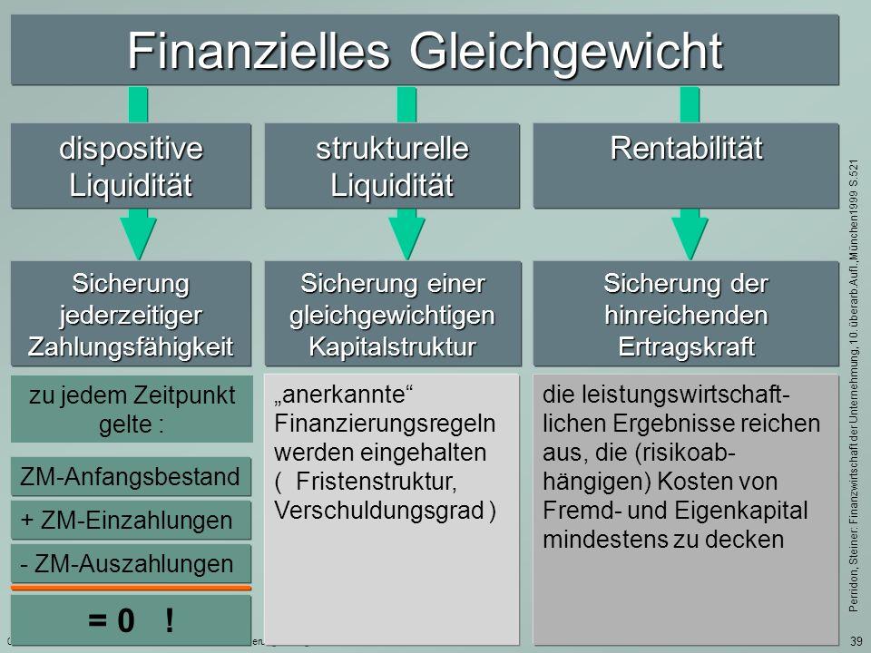 01.10.2008Investition und Finanzierung/ Georg Boll 40 Kreditgeschäfte(grundsätzliches)