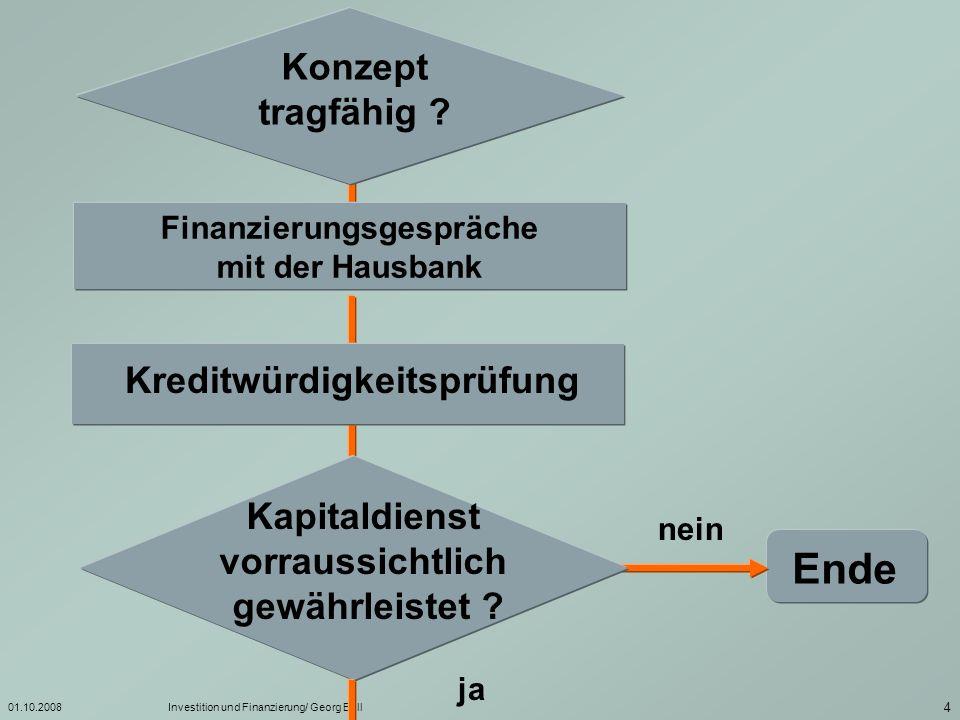 01.10.2008Investition und Finanzierung/ Georg Boll 5 Beantragung der Fördermittel nein Restfinanzierung durch die Hausbank Förderungs- voraussetzungen der DtA erfüllt .