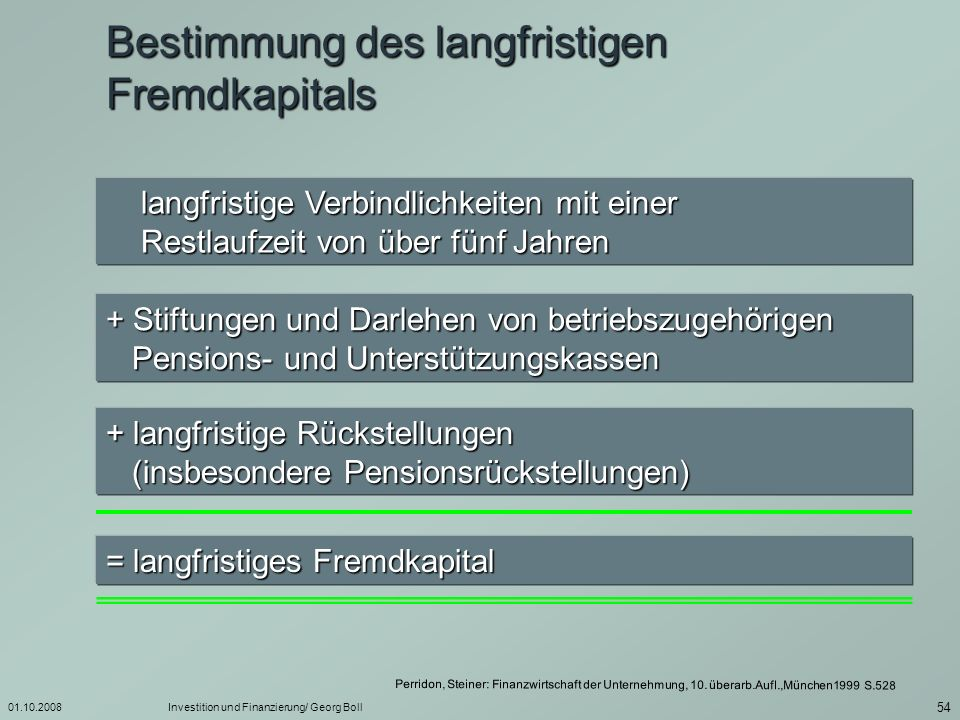01.10.2008Investition und Finanzierung/ Georg Boll 55 Bestimmung des kurz- und mittelfristigen Fremdkapitals./.
