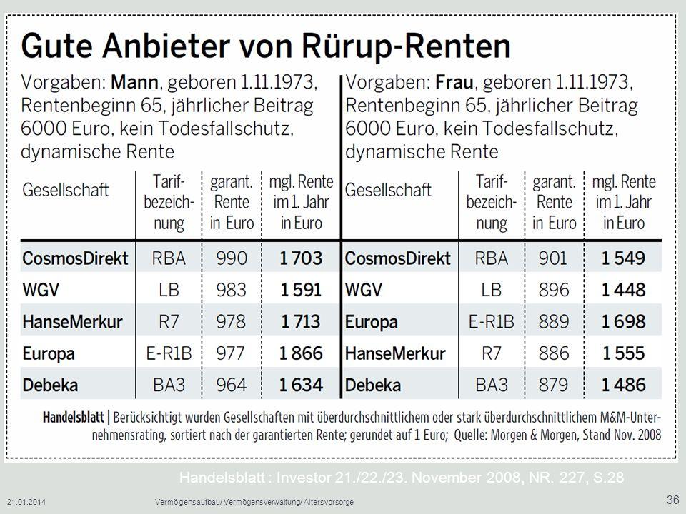 21.01.2014Vermögensaufbau/ Vermögensverwaltung/ Altersvorsorge 36 Handelsblatt : Investor 21./22./23. November 2008, NR. 227, S.28
