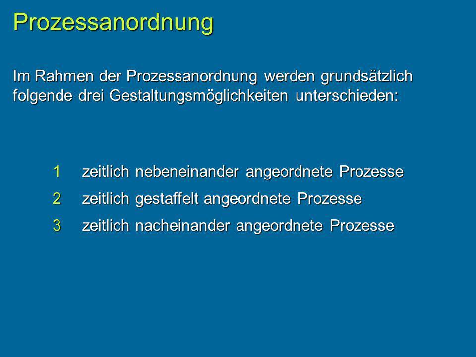 1zeitlich nebeneinander angeordnete Prozesse 2zeitlich gestaffelt angeordnete Prozesse 3zeitlich nacheinander angeordnete Prozesse Prozessanordnung Im Rahmen der Prozessanordnung werden grundsätzlich folgende drei Gestaltungsmöglichkeiten unterschieden: