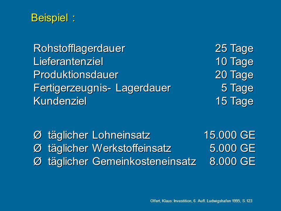 Kumulative Methode Umlauf- kapitalbedarf = Kapitalbindungs- dauer abzüglich Lieferantenziel * durchschnitt- liche tägliche Ausgaben Olfert, Klaus: Investition, 6.