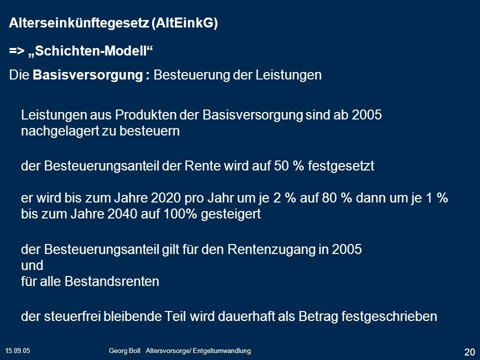 15.09.05Georg Boll Altersvorsorge/ Entgeltumwandlung 20 Leistungen aus Produkten der Basisversorgung sind ab 2005 nachgelagert zu besteuern der Besteu