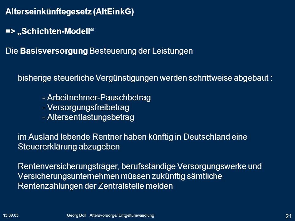 15.09.05Georg Boll Altersvorsorge/ Entgeltumwandlung 21 bisherige steuerliche Vergünstigungen werden schrittweise abgebaut : - Arbeitnehmer-Pauschbetr