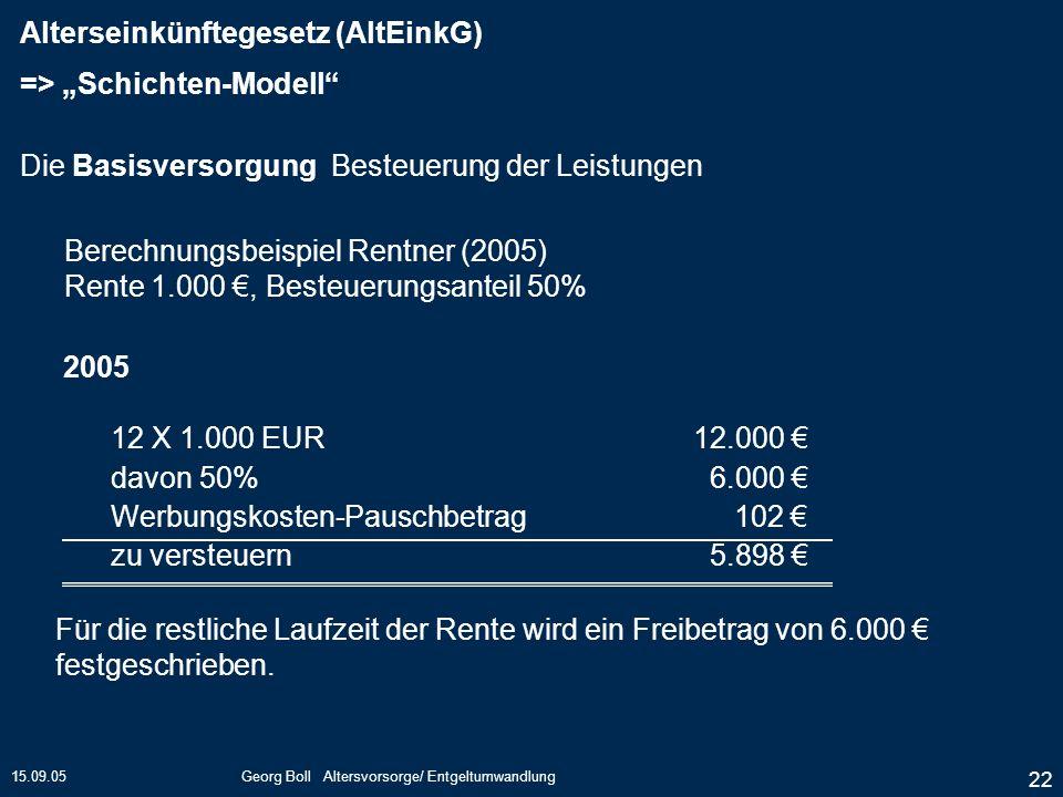 15.09.05Georg Boll Altersvorsorge/ Entgeltumwandlung 22 2005 12 X 1.000 EUR12.000 davon 50% 6.000 Werbungskosten-Pauschbetrag 102 zu versteuern 5.898