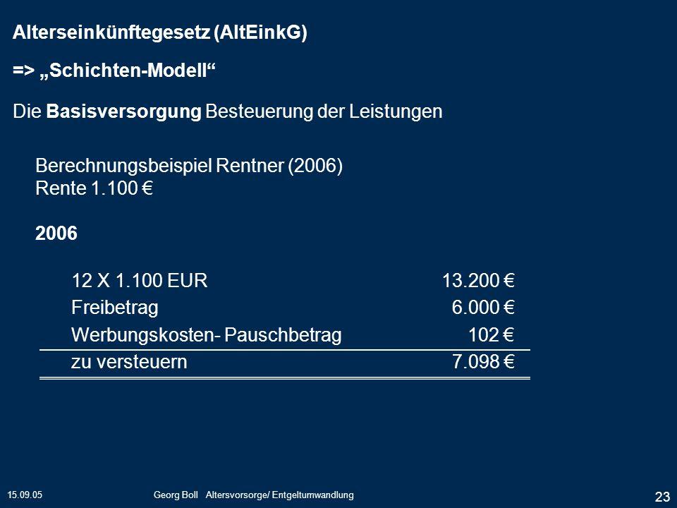 15.09.05Georg Boll Altersvorsorge/ Entgeltumwandlung 23 Berechnungsbeispiel Rentner (2006) Rente 1.100 2006 12 X 1.100 EUR13.200 Freibetrag 6.000 Werb