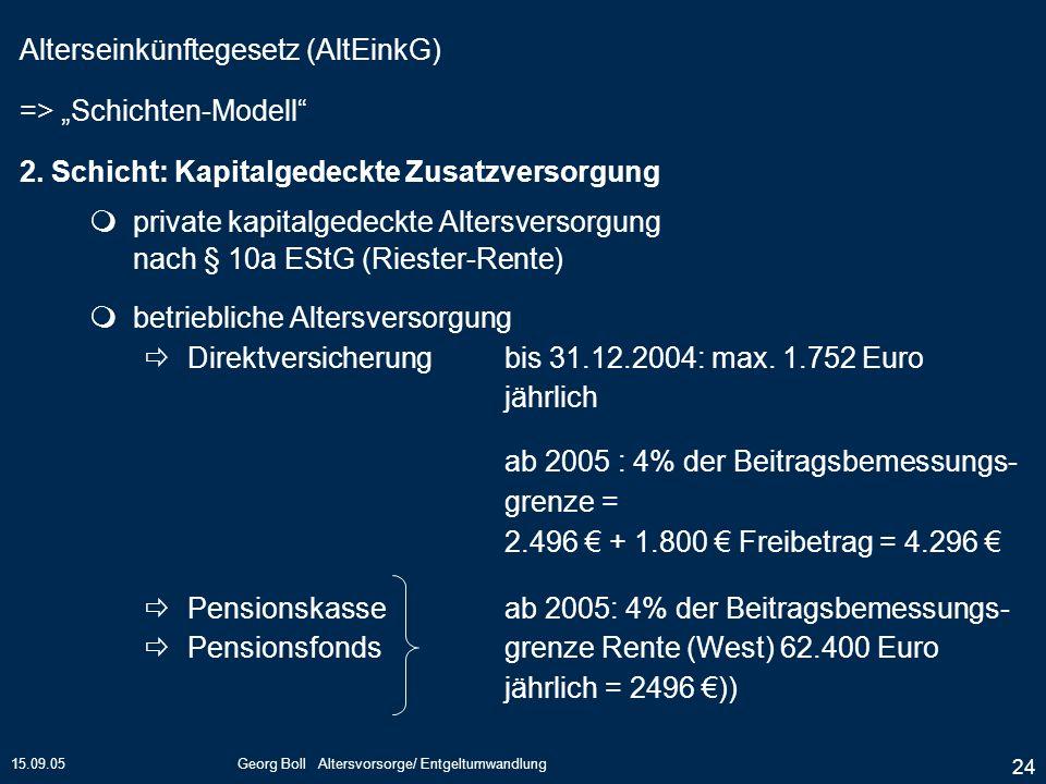 15.09.05Georg Boll Altersvorsorge/ Entgeltumwandlung 24 private kapitalgedeckte Altersversorgung nach § 10a EStG (Riester-Rente) betriebliche Altersve