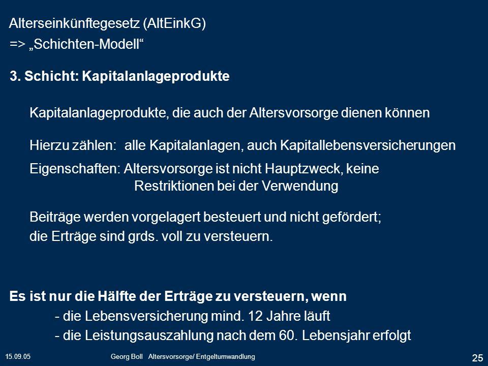 15.09.05Georg Boll Altersvorsorge/ Entgeltumwandlung 25 3. Schicht: Kapitalanlageprodukte Alterseinkünftegesetz (AltEinkG) => Schichten-Modell Kapital