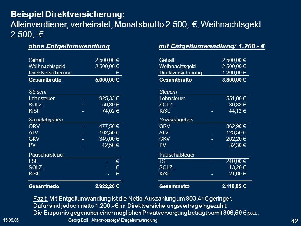 15.09.05Georg Boll Altersvorsorge/ Entgeltumwandlung 42 Gehalt2.500,00 Weihnachtsgeld2.500,00 Direktversicherung- Gesamtbrutto5.000,00 Steuern Lohnste