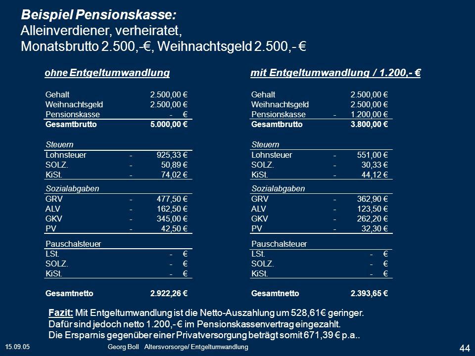 15.09.05Georg Boll Altersvorsorge/ Entgeltumwandlung 44 Gehalt2.500,00 Weihnachtsgeld2.500,00 Pensionskasse- Gesamtbrutto5.000,00 Steuern Lohnsteuer92
